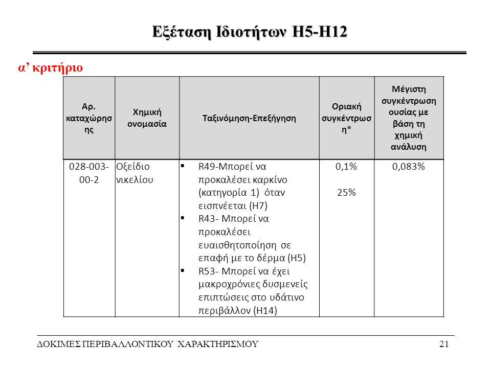 Εξέταση Ιδιοτήτων Η5-Η12 ΔΟΚΙΜΕΣ ΠΕΡΙΒΑΛΛΟΝΤΙΚΟΥ ΧΑΡΑΚΤΗΡΙΣΜΟΥ21 α' κριτήριο Αρ. καταχώρησ ης Χημική ονομασία Ταξινόμηση-Επεξήγηση Οριακή συγκέντρωσ η