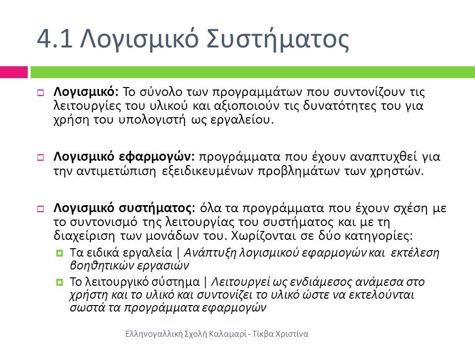 4.1 Λογισμικό Συστήματος Ελληνογαλλική Σχολή Καλαμαρί - Τίκβα Χριστίνα  Λογισμικό : Το σύνολο των προγραμμάτων που συντονίζουν τις λειτουργίες του υλ
