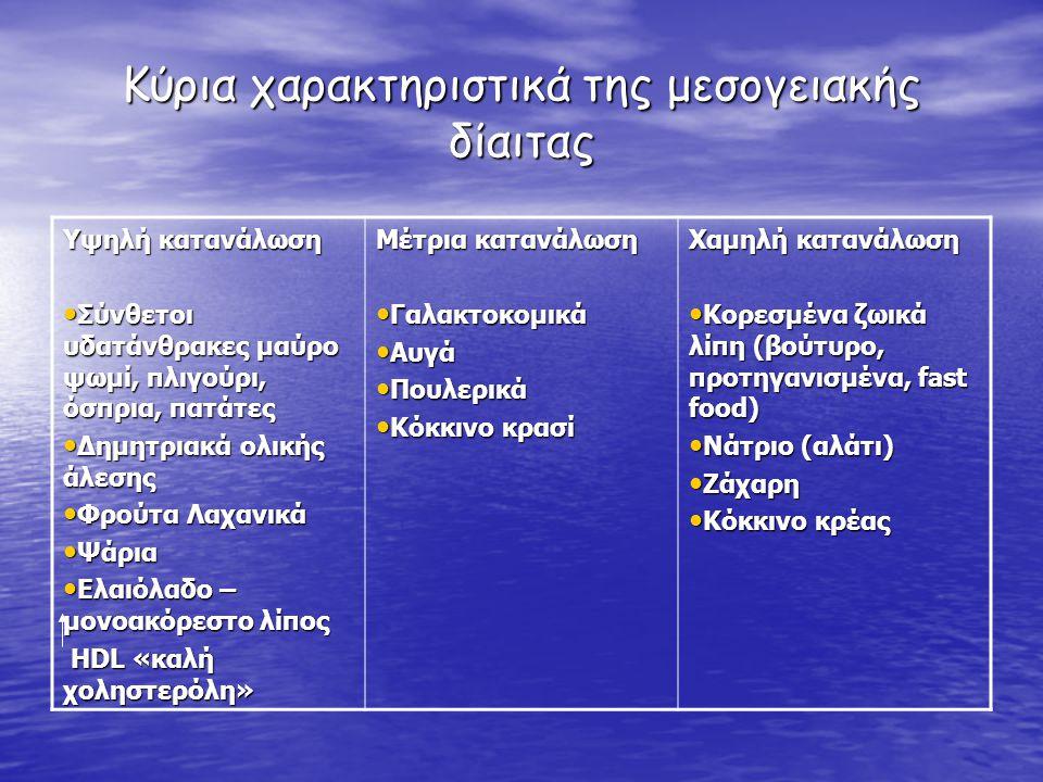 Κύρια χαρακτηριστικά της μεσογειακής δίαιτας Υψηλή κατανάλωση Σύνθετοι υδατάνθρακες μαύρο ψωμί, πλιγούρι, όσπρια, πατάτες Σύνθετοι υδατάνθρακες μαύρο