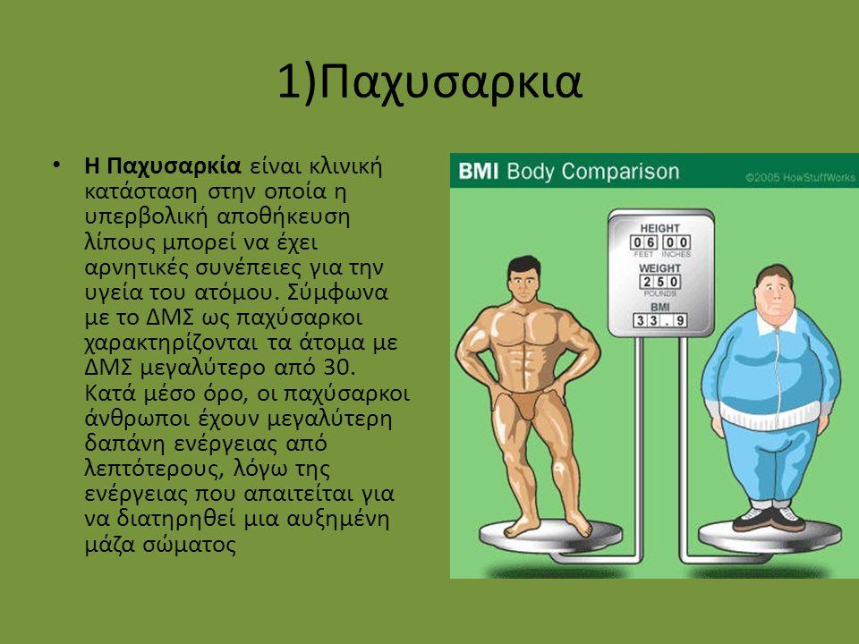 1)Παχυσαρκια Η Παχυσαρκία είναι κλινική κατάσταση στην οποία η υπερβολική αποθήκευση λίπους μπορεί να έχει αρνητικές συνέπειες για την υγεία του ατόμο
