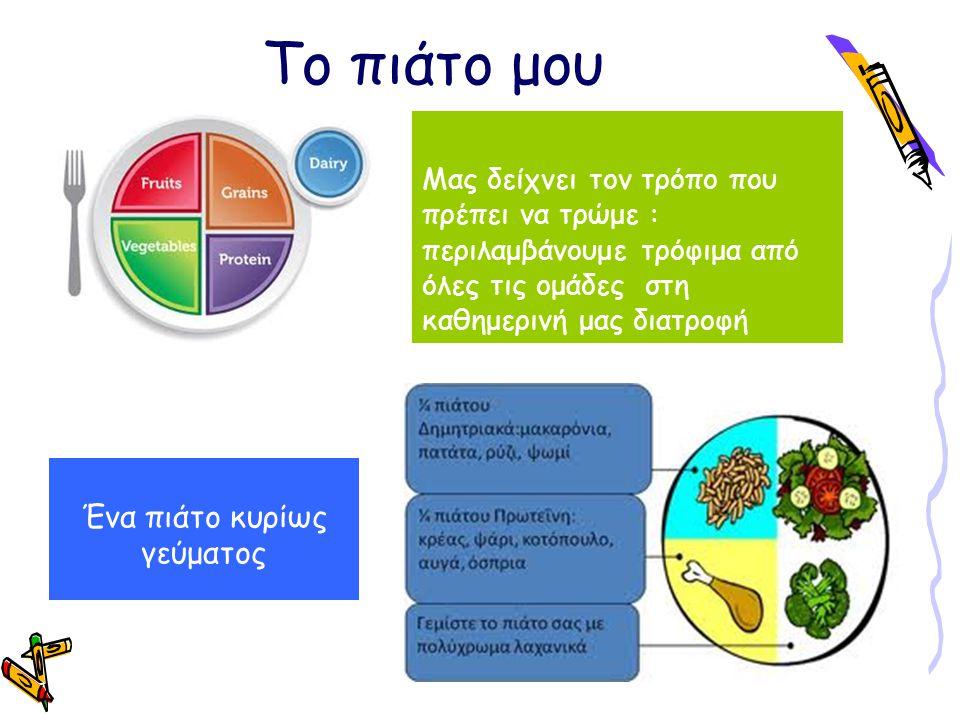 Το πιάτο μου Μας δείχνει τον τρόπο που πρέπει να τρώμε : περιλαμβάνουμε τρόφιμα από όλες τις ομάδες στη καθημερινή μας διατροφή Ένα πιάτο κυρίως γεύματος