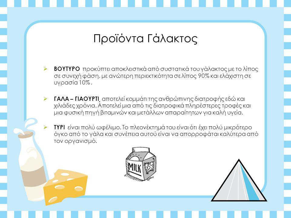 Η Διατροφική Πυραμίδα ΔημητριακάΛαχανικάΦρούταΓλυκάΓάλα Κρέας - Ψάρι