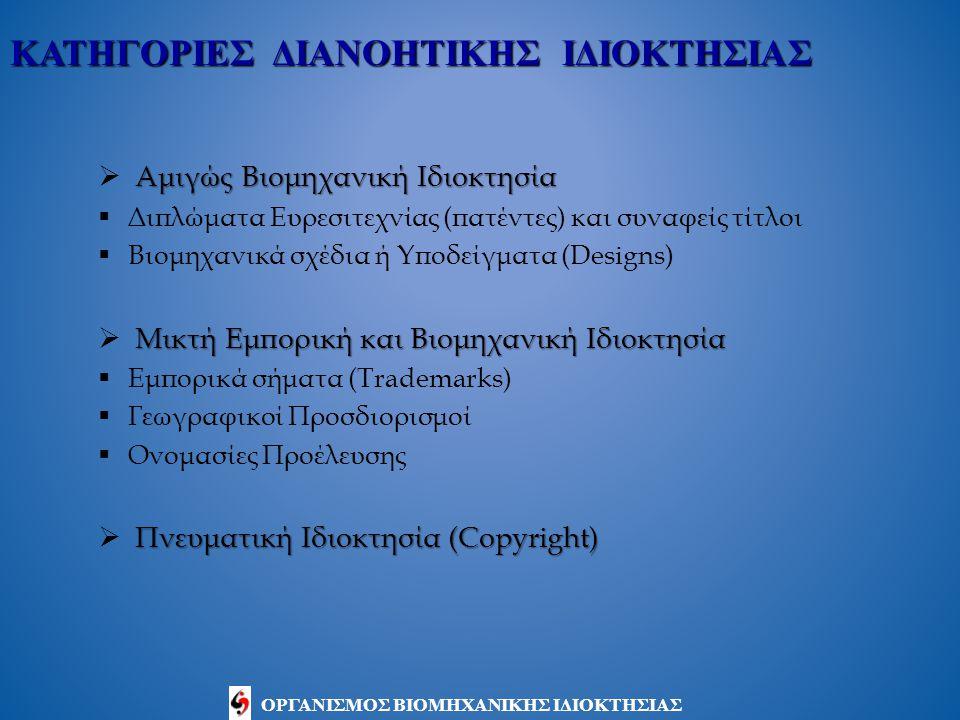 ΟΡΓΑΝΙΣΜΟΣ ΒΙΟΜΗΧΑΝΙΚΗΣ ΙΔΙΟΚΤΗΣΙΑΣ Αμιγώς Βιομηχανική Ιδιοκτησία  Αμιγώς Βιομηχανική Ιδιοκτησία  Διπλώματα Ευρεσιτεχνίας (πατέντες) και συναφείς τίτλοι  Βιομηχανικά σχέδια ή Υποδείγματα (Designs) Μικτή Εμπορική και Βιομηχανική Ιδιοκτησία  Μικτή Εμπορική και Βιομηχανική Ιδιοκτησία  Εμπορικά σήματα (Trademarks)  Γεωγραφικοί Προσδιορισμοί  Ονομασίες Προέλευσης Πνευματική Ιδιοκτησία (Copyright)  Πνευματική Ιδιοκτησία (Copyright) ΚΑΤΗΓΟΡΙΕΣ ΔΙΑΝΟΗΤΙΚΗΣ ΙΔΙΟΚΤΗΣΙΑΣ