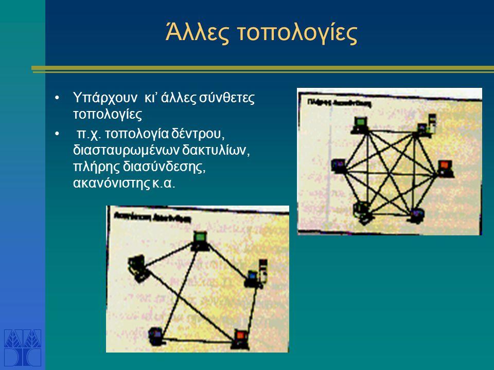 Τοπολογία δακτυλίου Η τοπολογία δακτυλίου είναι μια σύνδεση από σημείο σε σημείο η οποία δημιουργεί σε κλειστό κύκλωμα. Η ροή της πληροφορίας είναι πά