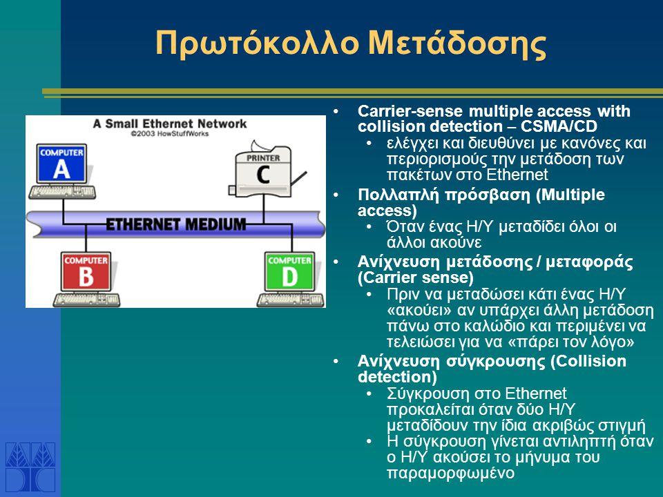 Μετάδοση Πακέτων στο Shared Ethernet Όλοι οι Η/Υ είναι ενωμένοι πάνω σε ένα καλώδιο Κάθε Η/Υ που θέλει να επικοινωνήσει ένα μήνυμα μεταδίδει ένα πακέτ