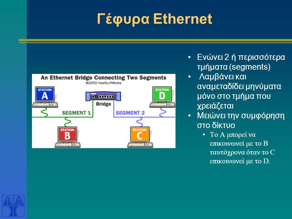 Πρωτόκολλο Μετάδοσης CSMA/CD Όλοι οι Η/Υ ενωμένοι στο ίδιο Ethernet περιμένουν μέχρι να «ακούσουν» ότι το καλώδιο δεν χρησιμοποιείται για να αρχίσουν
