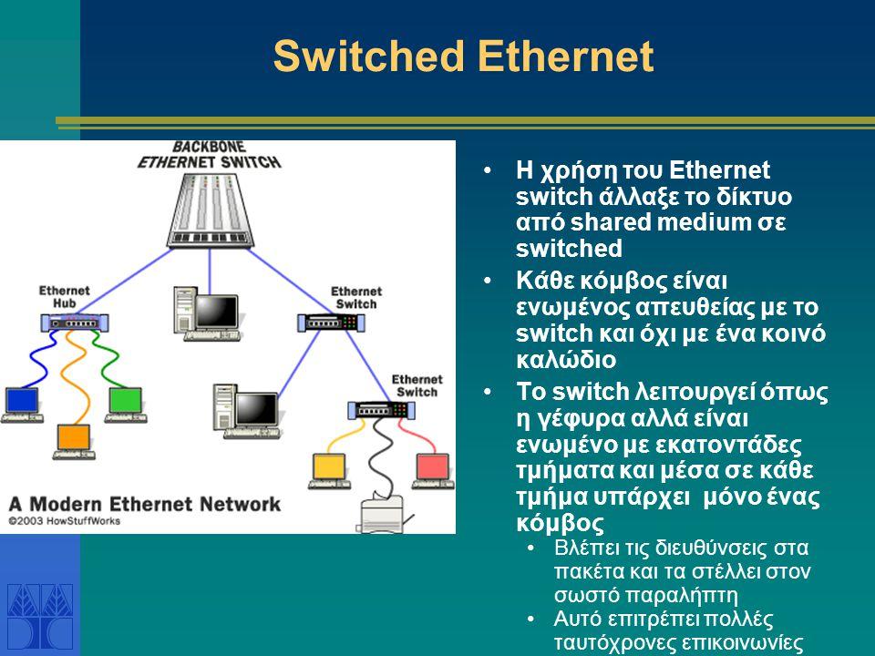 Γέφυρα Ethernet Ενώνει 2 ή περισσότερα τμήματα (segments) Λαμβάνει και αναμεταδίδει μηνύματα μόνο στο τμήμα που χρειάζεται Μειώνει την συμφόρηση στο δ