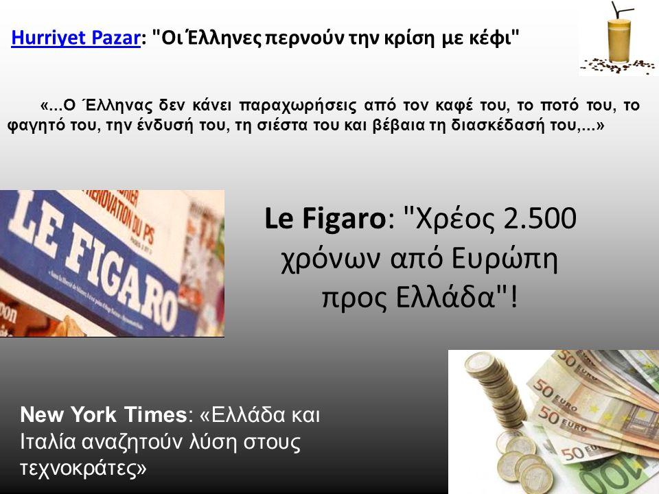 Le Figaro: Χρέος 2.500 χρόνων από Ευρώπη προς Ελλάδα .