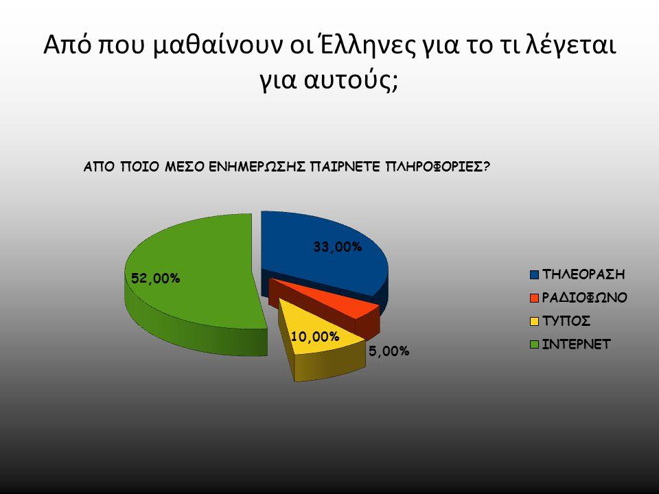 Από που μαθαίνουν οι Έλληνες για το τι λέγεται για αυτούς;
