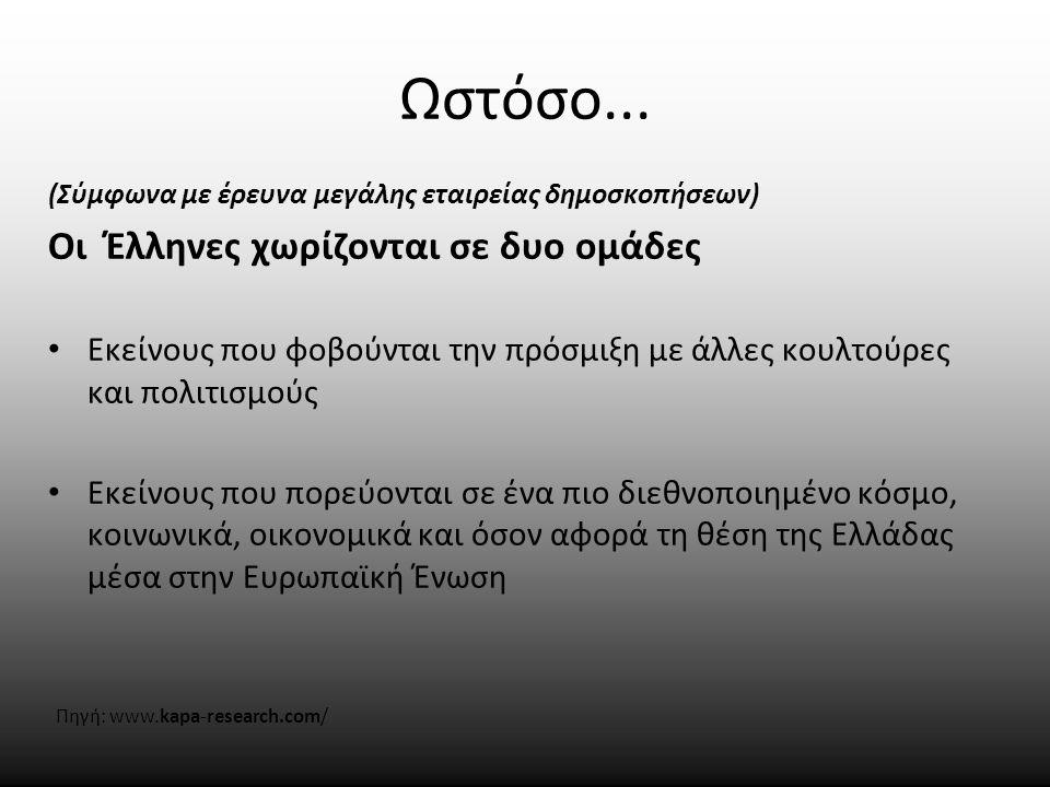 (Σύμφωνα με έρευνα μεγάλης εταιρείας δημοσκοπήσεων) Οι Έλληνες χωρίζονται σε δυο ομάδες Εκείνους που φοβούνται την πρόσμιξη με άλλες κουλτούρες και πολιτισμούς Εκείνους που πορεύονται σε ένα πιο διεθνοποιημένο κόσμο, κοινωνικά, οικονομικά και όσον αφορά τη θέση της Ελλάδας μέσα στην Ευρωπαϊκή Ένωση Ωστόσο...