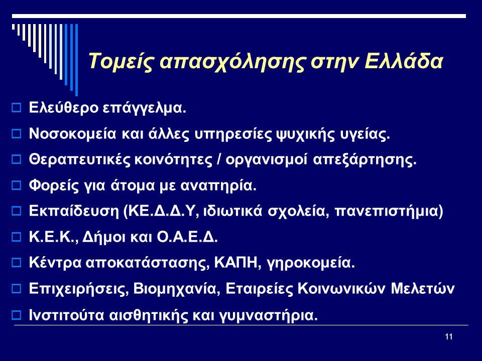 11 Τομείς απασχόλησης στην Ελλάδα  Ελεύθερο επάγγελμα.  Νοσοκομεία και άλλες υπηρεσίες ψυχικής υγείας.  Θεραπευτικές κοινότητες / οργανισμοί απεξάρ