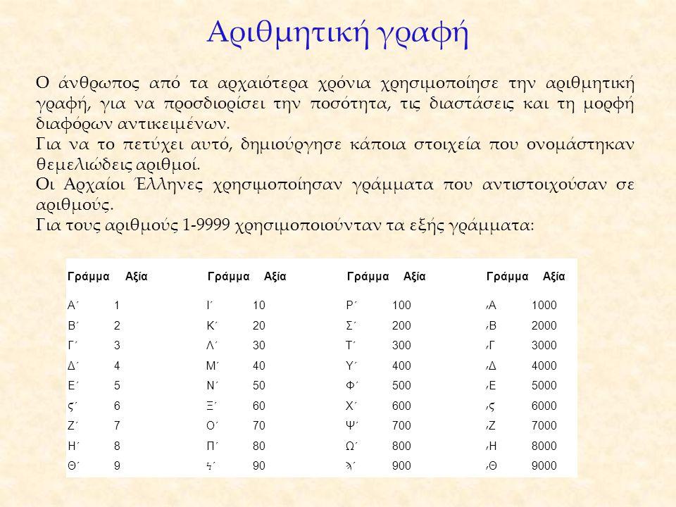 Αριθμητική γραφή Ο άνθρωπος από τα αρχαιότερα χρόνια χρησιμοποίησε την αριθμητική γραφή, για να προσδιορίσει την ποσότητα, τις διαστάσεις και τη μορφή