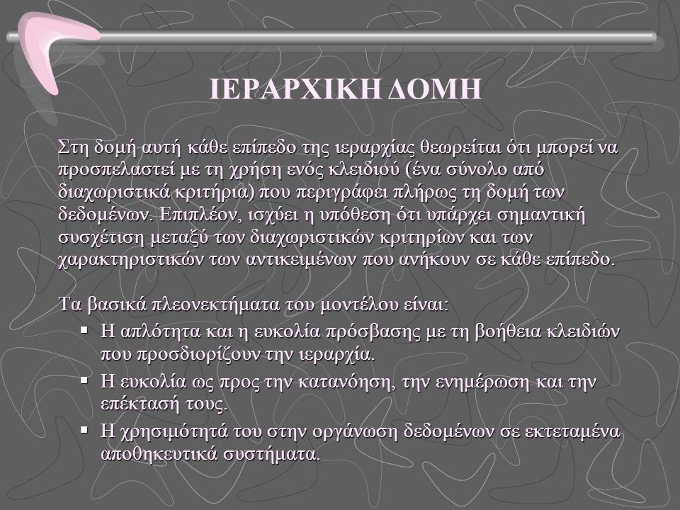 ΙΕΡΑΡΧΙΚΗ ΔΟΜΗ