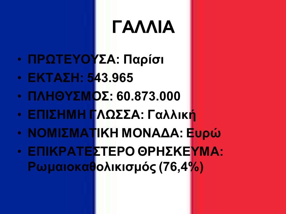 ΓΑΛΛΙΑ ΠΡΩΤΕΥΟΥΣΑ: Παρίσι ΕΚΤΑΣΗ: 543.965 ΠΛΗΘΥΣΜΟΣ: 60.873.000 ΕΠΙΣΗΜΗ ΓΛΩΣΣΑ: Γαλλική ΝΟΜΙΣΜΑΤΙΚΗ ΜΟΝΑΔΑ: Ευρώ ΕΠΙΚΡΑΤΕΣΤΕΡΟ ΘΡΗΣΚΕΥΜΑ: Ρωμαιοκαθολι