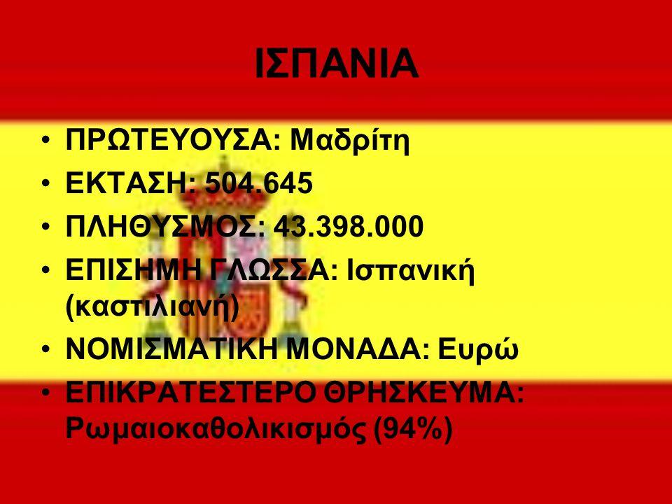 ΙΣΠΑΝΙΑ ΠΡΩΤΕΥΟΥΣΑ: Μαδρίτη ΕΚΤΑΣΗ: 504.645 ΠΛΗΘΥΣΜΟΣ: 43.398.000 ΕΠΙΣΗΜΗ ΓΛΩΣΣΑ: Ισπανική (καστιλιανή) ΝΟΜΙΣΜΑΤΙΚΗ ΜΟΝΑΔΑ: Ευρώ ΕΠΙΚΡΑΤΕΣΤΕΡΟ ΘΡΗΣΚΕΥ