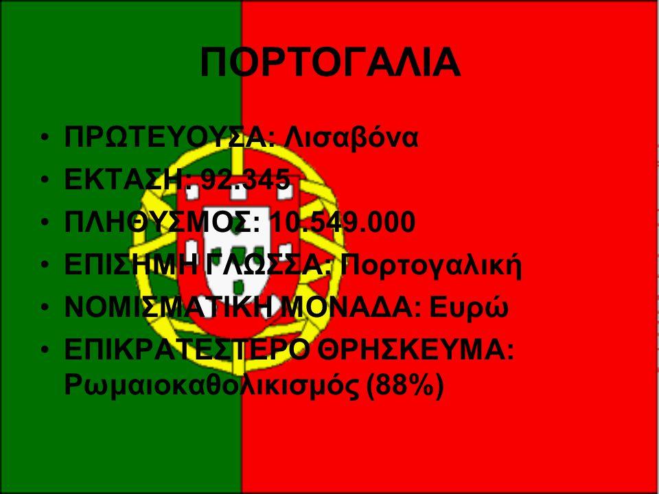 ΠΟΡΤΟΓΑΛΙΑ ΠΡΩΤΕΥΟΥΣΑ: Λισαβόνα ΕΚΤΑΣΗ: 92.345 ΠΛΗΘΥΣΜΟΣ: 10.549.000 ΕΠΙΣΗΜΗ ΓΛΩΣΣΑ: Πορτογαλική ΝΟΜΙΣΜΑΤΙΚΗ ΜΟΝΑΔΑ: Ευρώ ΕΠΙΚΡΑΤΕΣΤΕΡΟ ΘΡΗΣΚΕΥΜΑ: Ρωμ