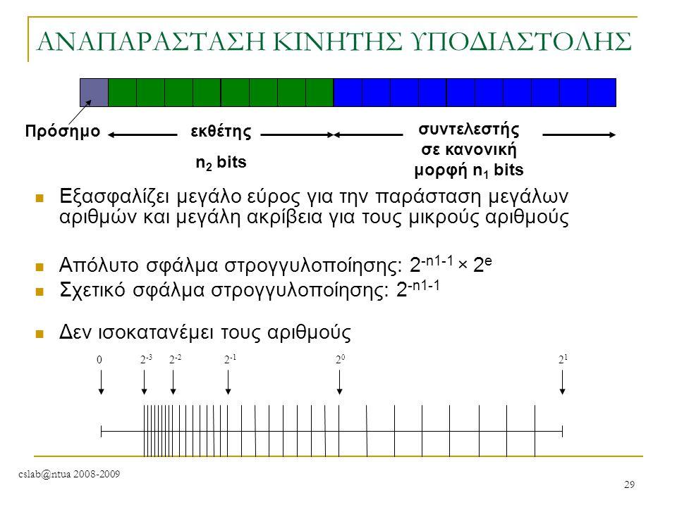 cslab@ntua 2008-2009 29 Εξασφαλίζει μεγάλο εύρος για την παράσταση μεγάλων αριθμών και μεγάλη ακρίβεια για τους μικρούς αριθμούς Απόλυτο σφάλμα στρογγ