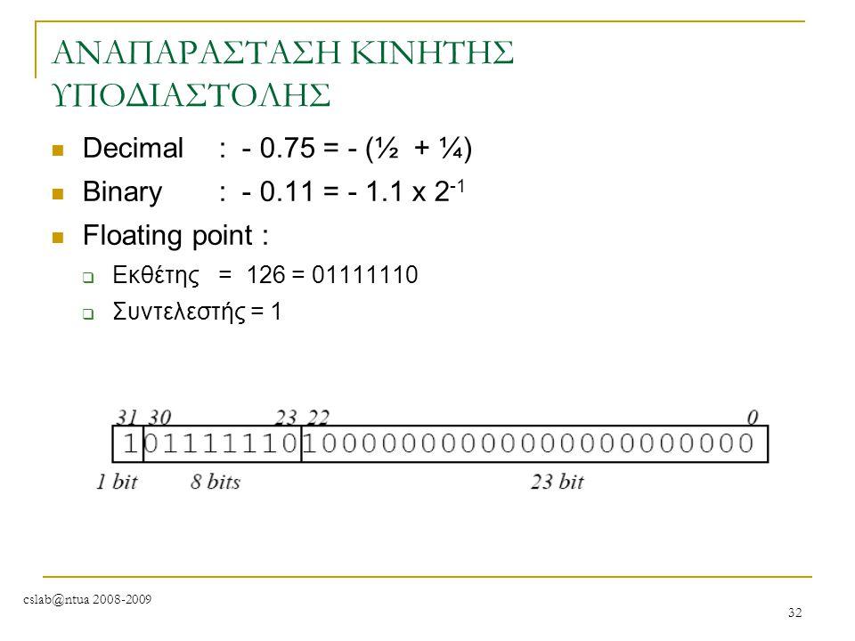 cslab@ntua 2008-2009 32 ΑΝΑΠΑΡΑΣΤΑΣΗ ΚΙΝΗΤΗΣ ΥΠΟΔΙΑΣΤΟΛΗΣ Decimal : - 0.75 = - (½ + ¼) Binary: - 0.11 = - 1.1 x 2 -1 Floating point:  Εκθέτης= 126 =