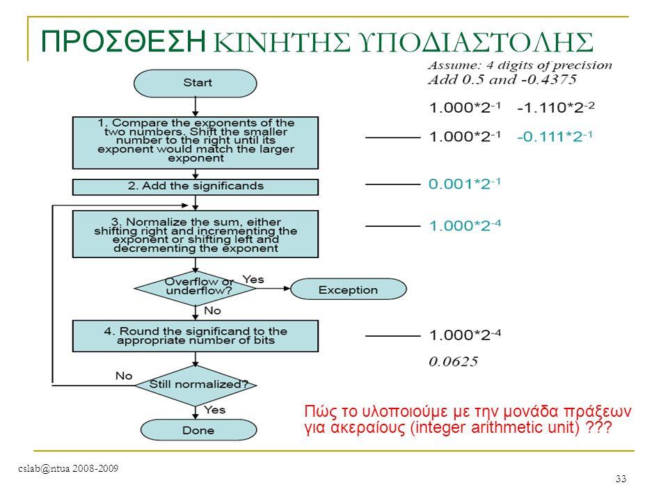 cslab@ntua 2008-2009 33 ΠΡΟΣΘΕΣΗ ΚΙΝΗΤΗΣ ΥΠΟΔΙΑΣΤΟΛΗΣ Πώς το υλοποιούμε με την μονάδα πράξεων για ακεραίους (integer arithmetic unit) ???