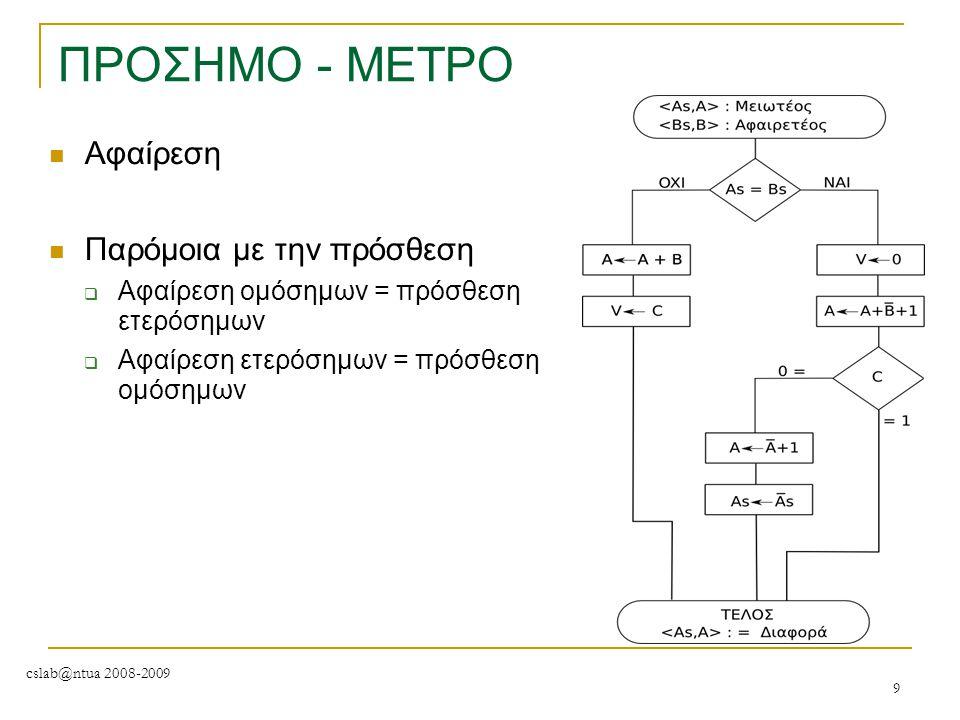 cslab@ntua 2008-2009 9 ΠΡΟΣΗΜΟ - ΜΕΤΡΟ Αφαίρεση Παρόμοια με την πρόσθεση  Αφαίρεση ομόσημων = πρόσθεση ετερόσημων  Αφαίρεση ετερόσημων = πρόσθεση ομ