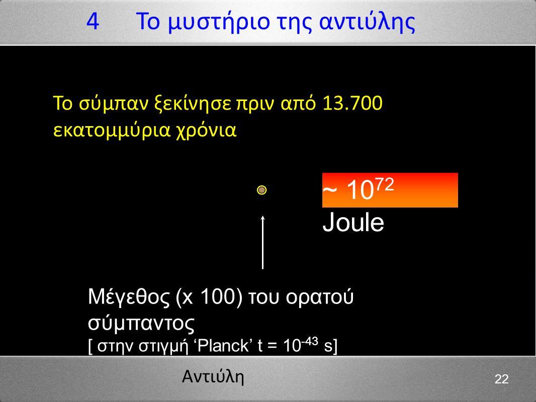Αντιύλη 22 Μέγεθος (x 100) του ορατού σύμπαντος [ στην στιγμή 'Planck' t = 10 -43 s] ~ 10 72 Joule 4 Το μυστήριο της αντιύλης Το σύμπαν ξεκίνησε πριν από 13.700 εκατομμύρια χρόνια
