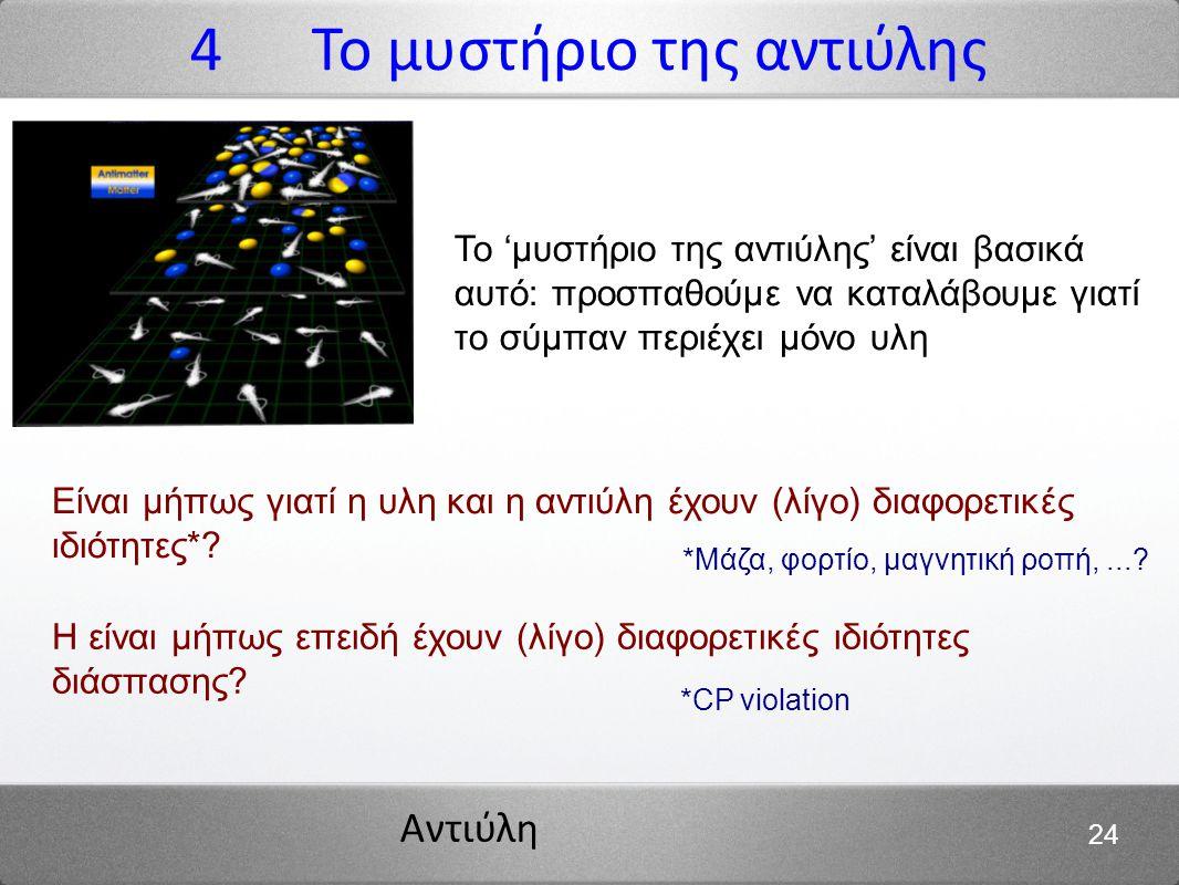 Αντιύλη 24 Το 'μυστήριο της αντιύλης' είναι βασικά αυτό: προσπαθούμε να καταλάβουμε γιατί το σύμπαν περιέχει μόνο υλη Είναι μήπως γιατί η υλη και η αντιύλη έχουν (λίγο) διαφορετικές ιδιότητες*.