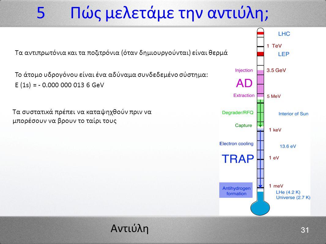 Αντιύλη 31 E (1s) = - 0.000 000 013 6 GeV Το άτομο υδρογόνου είναι ένα αδύναμα συνδεδεμένο σύστημα: Τα αντιπρωτόνια και τα ποζιτρόνια (όταν δημιουργούνται) είναι θερμά Τα συστατικά πρέπει να καταψηχθούν πριν να μπορέσουν να βρουν το ταίρι τους 5 Πώς μελετάμε την αντιύλη;