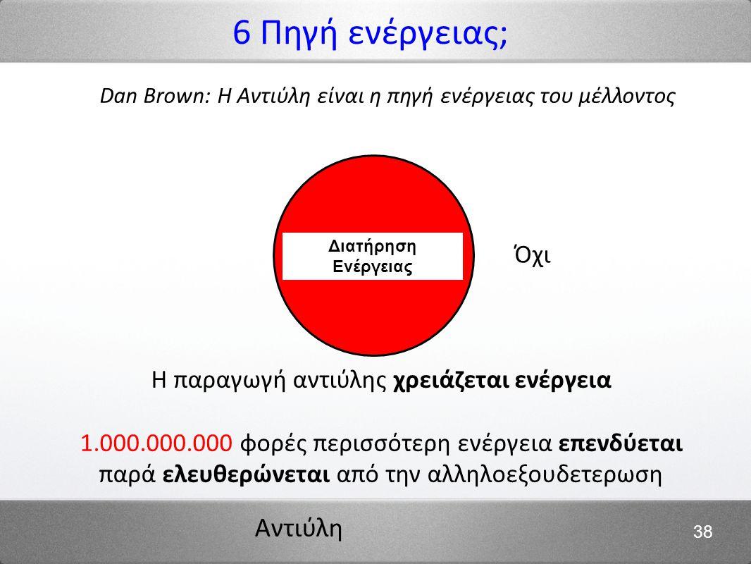 Αντιύλη 38 6 Πηγή ενέργειας; Η παραγωγή αντιύλης χρειάζεται ενέργεια 1.000.000.000 φορές περισσότερη ενέργεια επενδύεται παρά ελευθερώνεται από την αλληλοεξουδετερωση Όχι Dan Brown: Η Αντιύλη είναι η πηγή ενέργειας του μέλλοντος Διατήρηση Ενέργειας