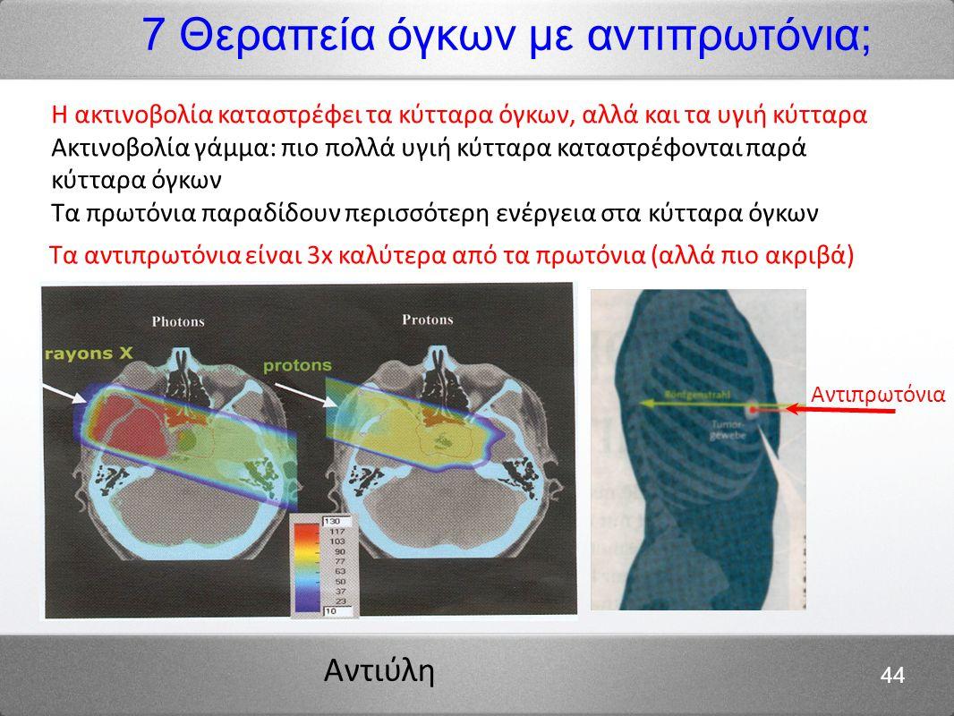 Αντιύλη 44 7 Θεραπεία όγκων με αντιπρωτόνια; Η ακτινοβολία καταστρέφει τα κύτταρα όγκων, αλλά και τα υγιή κύτταρα Ακτινοβολία γάμμα: πιο πολλά υγιή κύτταρα καταστρέφονται παρά κύτταρα όγκων Τα πρωτόνια παραδίδουν περισσότερη ενέργεια στα κύτταρα όγκων Αντιπρωτόνια Τα αντιπρωτόνια είναι 3x καλύτερα από τα πρωτόνια (αλλά πιο ακριβά)