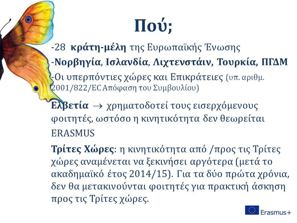 -28 κράτη-μέλη της Ευρωπαϊκής Ένωσης -Νορβηγία, Ισλανδία, Λιχτενστάιν, Τουρκία, ΠΓΔΜ -Οι υπερπόντιες χώρες και Επικράτειες (υπ.