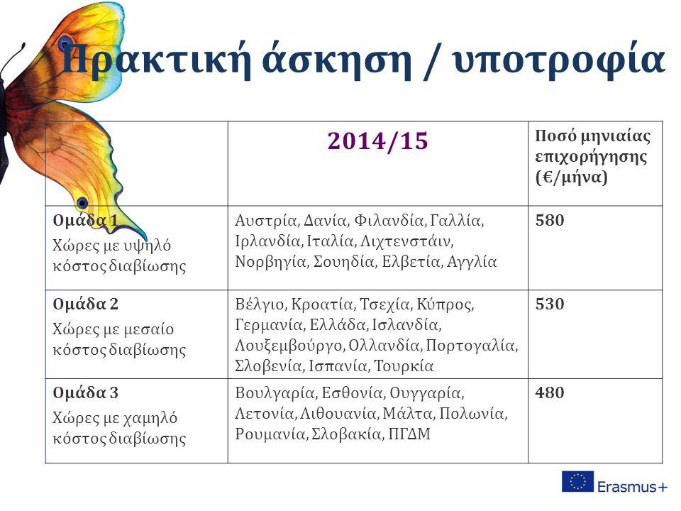 2014/15 Ποσό μηνιαίας επιχορήγησης (€/μήνα) Ομάδα 1 Χώρες με υψηλό κόστος διαβίωσης Αυστρία, Δανία, Φιλανδία, Γαλλία, Ιρλανδία, Ιταλία, Λιχτενστάιν, Νορβηγία, Σουηδία, Ελβετία, Αγγλία 580 Ομάδα 2 Χώρες με μεσαίο κόστος διαβίωσης Βέλγιο, Κροατία, Τσεχία, Κύπρος, Γερμανία, Ελλάδα, Ισλανδία, Λουξεμβούργο, Ολλανδία, Πορτογαλία, Σλοβενία, Ισπανία, Τουρκία 530 Ομάδα 3 Χώρες με χαμηλό κόστος διαβίωσης Βουλγαρία, Εσθονία, Ουγγαρία, Λετονία, Λιθουανία, Μάλτα, Πολωνία, Ρουμανία, Σλοβακία, ΠΓΔΜ 480 Πρακτική άσκηση / υποτροφία