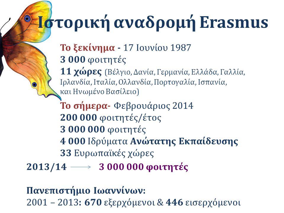 Το ξεκίνημα - 17 Ιουνίου 1987 3 000 φοιτητές 11 χώρες (Βέλγιο, Δανία, Γερμανία, Ελλάδα, Γαλλία, Ιρλανδία, Ιταλία, Ολλανδία, Πορτογαλία, Ισπανία, και Ηνωμένο Βασίλειο) Ιστορική αναδρομή Erasmus Το σήμερα- Φεβρουάριος 2014 200 000 φοιτητές/έτος 3 000 000 φοιτητές 4 000 Ιδρύματα Ανώτατης Εκπαίδευσης 33 Ευρωπαϊκές χώρες 2013/14 3 000 000 φοιτητές Πανεπιστήμιο Ιωαννίνων: 2001 – 2013: 670 εξερχόμενοι & 446 εισερχόμενοι