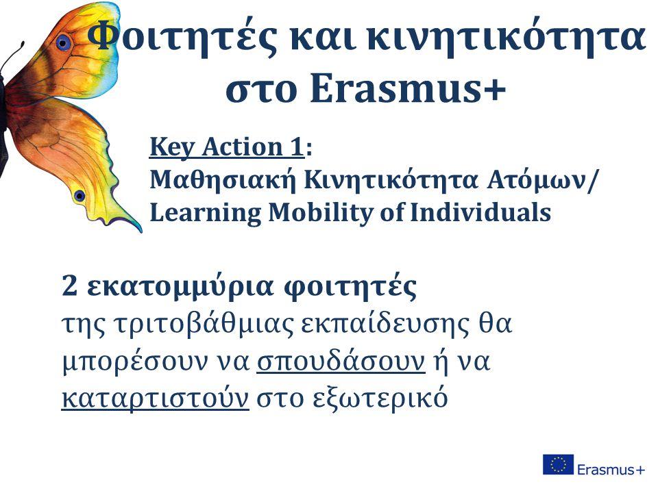 Φοιτητές και κινητικότητα στο Erasmus+ Key Action 1: Μαθησιακή Κινητικότητα Ατόμων/ Learning Mobility of Individuals 2 εκατομμύρια φοιτητές της τριτοβάθμιας εκπαίδευσης θα μπορέσουν να σπουδάσουν ή να καταρτιστούν στο εξωτερικό