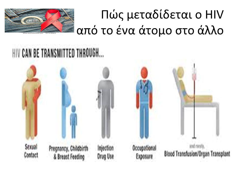 Πώς μεταδίδεται ο HIV από το ένα άτομο στο άλλο