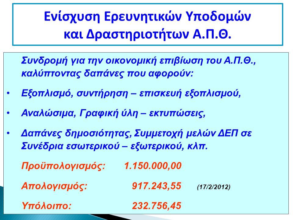 Ενίσχυση Ερευνητικών Υποδομών και Δραστηριοτήτων Α.Π.Θ. Συνδρομή για την οικονομική επιβίωση του Α.Π.Θ., καλύπτοντας δαπάνες που αφορούν: Εξοπλισμό, σ