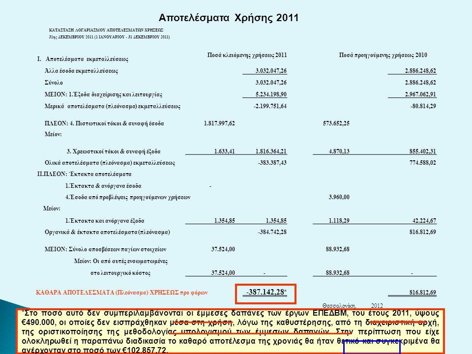 Αποτελέσματα Χρήσης 2011 ΚΑΤΑΣΤΑΣΗ ΛΟΓΑΡΙΑΣΜΟΥ ΑΠΟΤΕΛΕΣΜΑΤΩΝ ΧΡΗΣΕΩΣ 31ης ΔΕΚΕΜΒΡΙΟΥ 2011 (1 ΙΑΝΟΥΑΡΙΟΥ - 31 ΔΕΚΕΜΒΡΙΟΥ 2011) Ι. Αποτελέσματα εκμεταλλ