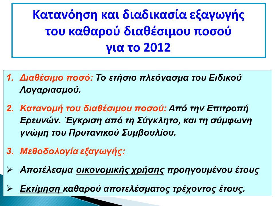 Κατανόηση και διαδικασία εξαγωγής του καθαρού διαθέσιμου ποσού για το 2012 1.Διαθέσιμο ποσό: Το ετήσιο πλεόνασμα του Ειδικού Λογαριασμού. 2.Κατανομή τ