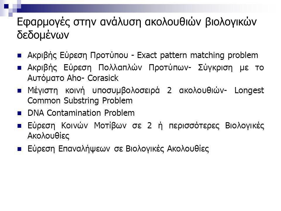 Εφαρμογές στην ανάλυση ακολουθιών βιολογικών δεδομένων Ακριβής Εύρεση Προτύπου - Exact pattern matching problem Ακριβής Εύρεση Πολλαπλών Προτύπων- Σύγκριση με το Αυτόματο Aho- Corasick Μέγιστη κοινή υποσυμβολοσειρά 2 ακολουθιών- Longest Common Substring Problem DNA Contamination Problem Εύρεση Κοινών Μοτίβων σε 2 ή περισσότερες Βιολογικές Ακολουθίες Εύρεση Επαναλήψεων σε Βιολογικές Ακολουθίες