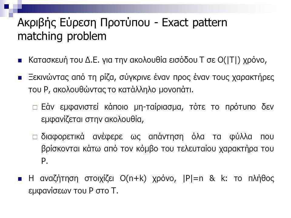 Ακριβής Εύρεση Προτύπου - Exact pattern matching problem Κατασκευή του Δ.Ε.