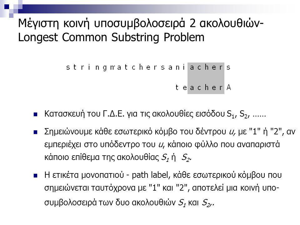 Μέγιστη κοινή υποσυμβολοσειρά 2 ακολουθιών- Longest Common Substring Problem Κατασκευή του Γ.Δ.Ε.