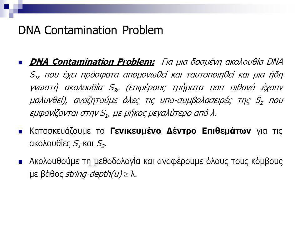 DNA Contamination Problem DNA Contamination Problem: Για μια δοσμένη ακολουθία DNA S 1, που έχει πρόσφατα απομονωθεί και ταυτοποιηθεί και μια ήδη γνωστή ακολουθία S 2, (επιμέρους τμήματα που πιθανά έχουν μολυνθεί), αναζητούμε όλες τις υπο-συμβολοσειρές της S 2 που εμφανίζονται στην S 1, με μήκος μεγαλύτερο από λ.
