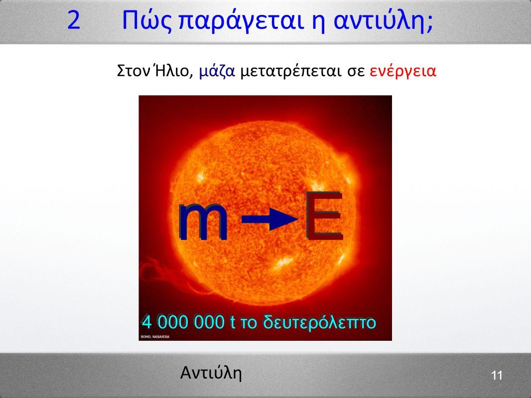 Αντιύλη 12 2 Πώς παράγεται η αντιύλη; Τα σωματίδια και τα αντισωματίδια δημιουργούνται πάντα ανά ζευγάρια …..