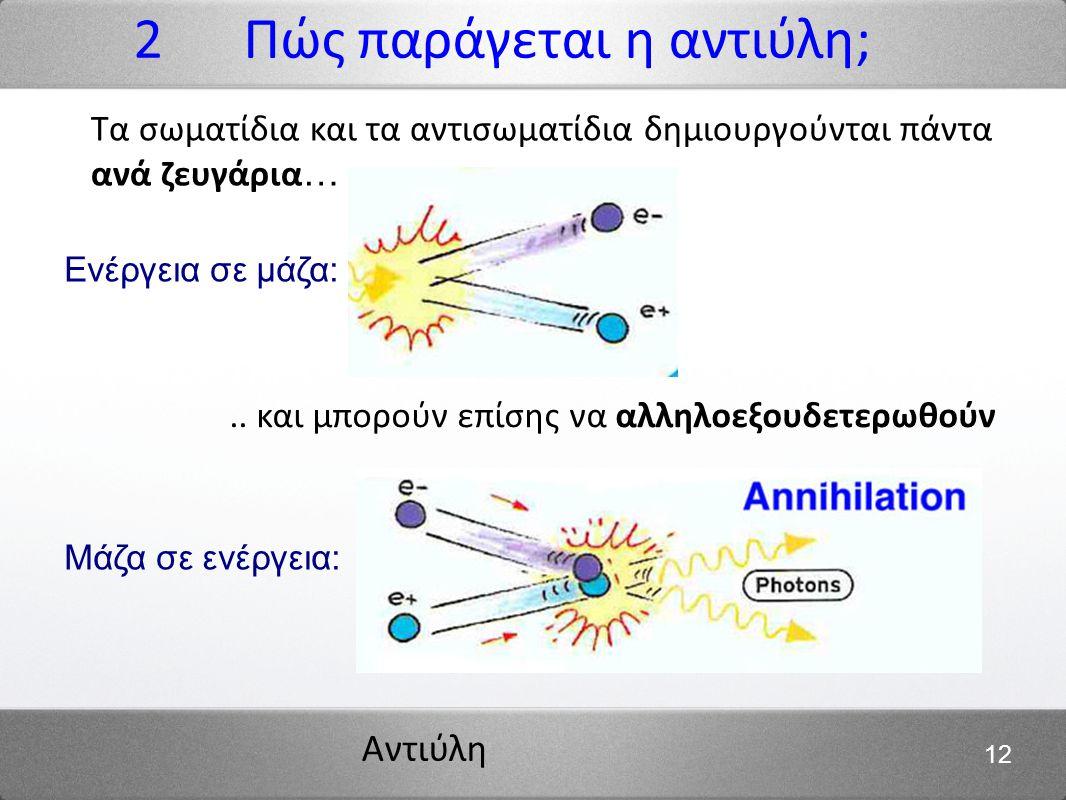 Αντιύλη 12 2 Πώς παράγεται η αντιύλη; Τα σωματίδια και τα αντισωματίδια δημιουργούνται πάντα ανά ζευγάρια ….. και μπορούν επίσης να αλληλοεξουδετερωθο