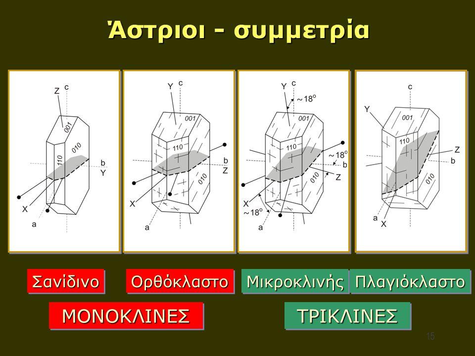 15 Άστριοι - συμμετρία ΜικροκλινήςΜικροκλινήςΣανίδινοΣανίδινοΟρθόκλαστοΟρθόκλαστοΠλαγιόκλαστοΠλαγιόκλαστο ΜΟΝΟΚΛΙΝΕΣΜΟΝΟΚΛΙΝΕΣΤΡΙΚΛΙΝΕΣΤΡΙΚΛΙΝΕΣ