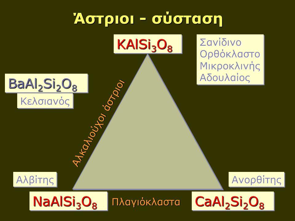 20 Άστριοι - σύσταση KAlSi 3 O 8 NaAlSi 3 O 8 CaAl 2 Si 2 O 8 ΣανίδινοΟρθόκλαστοΜικροκλινήςΑδουλαίοςΣανίδινοΟρθόκλαστοΜικροκλινήςΑδουλαίος ΑλβίτηςΑλβίτηςΑνορθίτηςΑνορθίτης Αλκαλιούχοι άστριοι Πλαγιόκλαστα BaAl 2 Si 2 O 8 ΚελσιανόςΚελσιανός