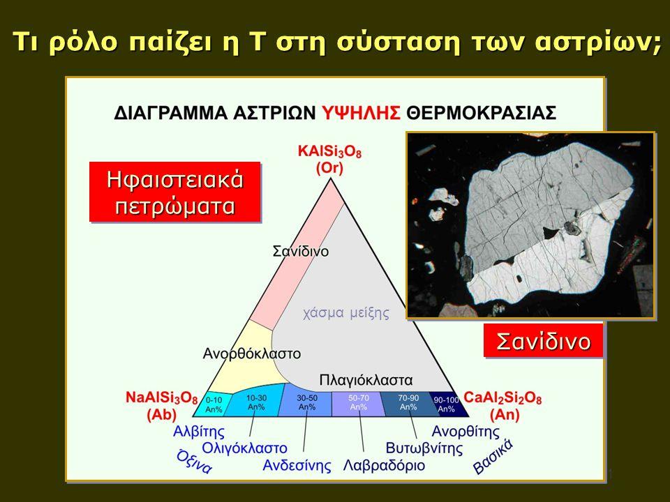 21 Τι ρόλο παίζει η Τ στη σύσταση των αστρίων; χάσμα μείξης ΗφαιστειακάπετρώματαΗφαιστειακάπετρώματα ΣανίδινοΣανίδινο