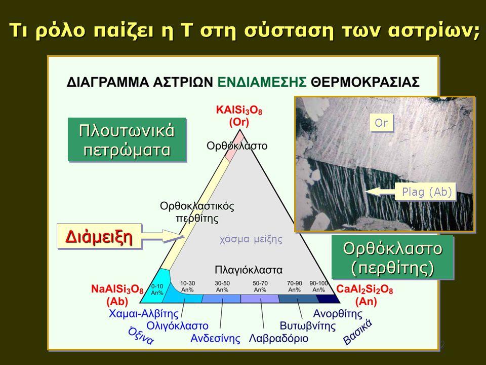 22 Τι ρόλο παίζει η Τ στη σύσταση των αστρίων; χάσμα μείξης ΔιάμειξηΔιάμειξη ΠλουτωνικάπετρώματαΠλουτωνικάπετρώματα Ορθόκλαστο(περθίτης)Ορθόκλαστο(περθίτης) Plag (Ab) Plag (Ab) OrOr