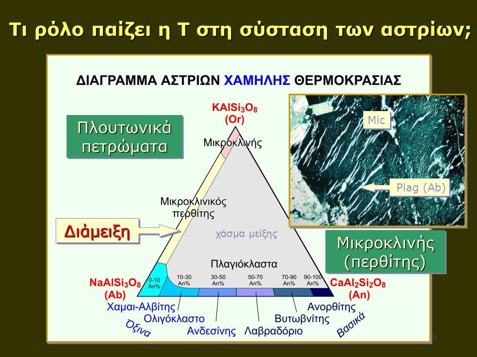 23 Τι ρόλο παίζει η Τ στη σύσταση των αστρίων; χάσμα μείξης ΔιάμειξηΔιάμειξη ΠλουτωνικάπετρώματαΠλουτωνικάπετρώματα Μικροκλινής(περθίτης)Μικροκλινής(περθίτης) Plag (Ab) Plag (Ab) MicMic