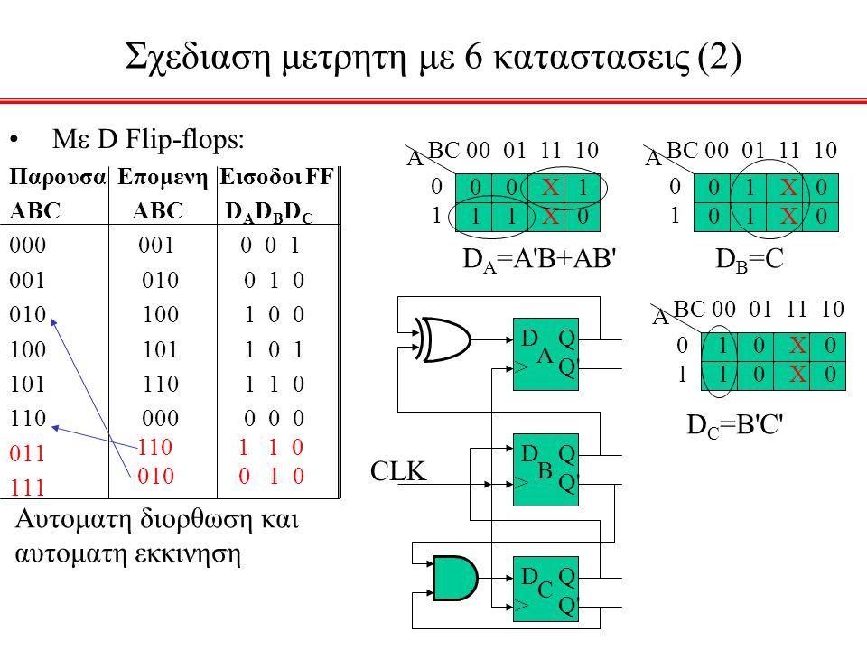 Σχεδιαση μετρητη με 6 καταστασεις (2) Mε D Flip-flops: Παρουσα Επομενη Εισοδοι FF ABC ABC D A D B D C 000 001 0 0 1 001 010 0 1 0 010 100 1 0 0 100 10