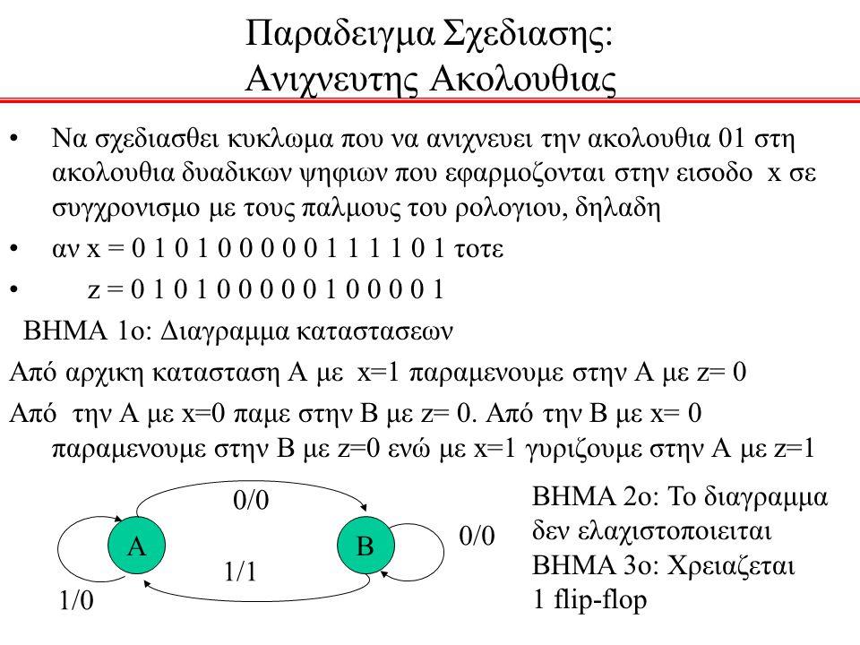 Παραδειγμα Σχεδιασης: Ανιχνευτης Ακολουθιας Να σχεδιασθει κυκλωμα που να ανιχνευει την ακολουθια 01 στη ακολουθια δυαδικων ψηφιων που εφαρμοζονται στη